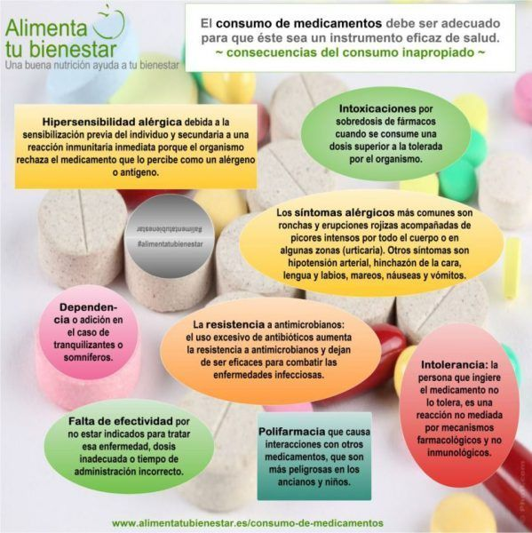 Consejos sobre el uso de medicinas.