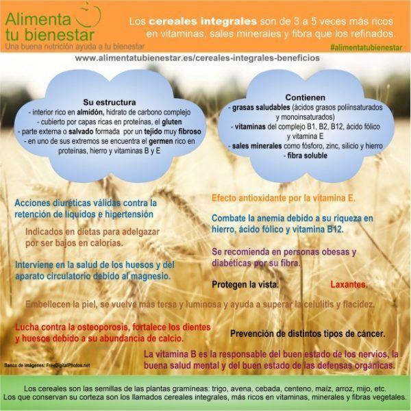 Los beneficios de los cereales integrales