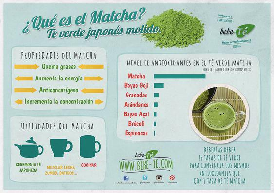 el té matcha potente antioxidante