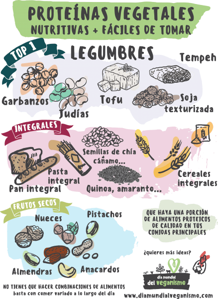 consumir proteínas vegetales