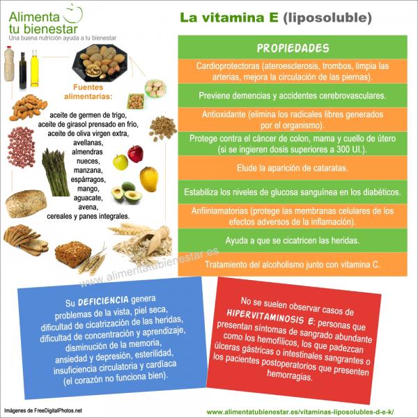 2 antioxidantes que evitan demencias.