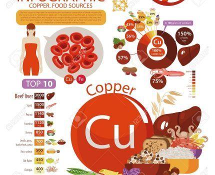 10 beneficios del cobre para al salud