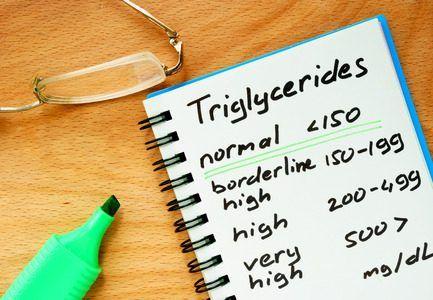 ¿ Qué debes consumir si tienes triglicéridos altos?