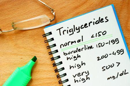 triglicéridos altos